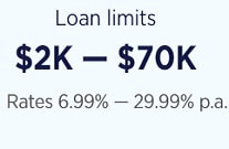 interest rates loan